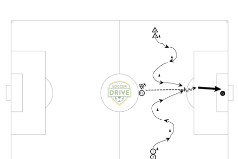 Competition Sprints Soccer Drill