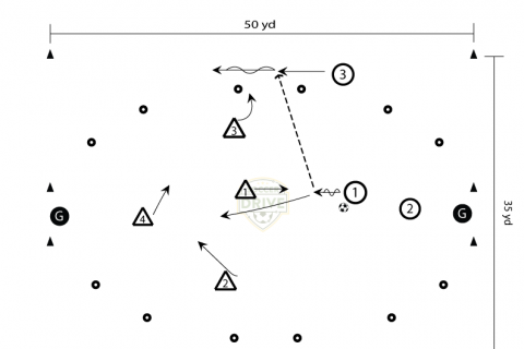Curved Zones Soccer Activity for U14