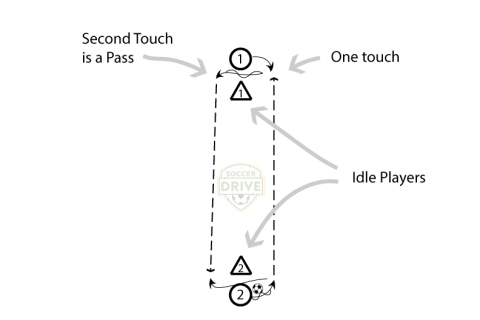 First Touch Passing Sequence
