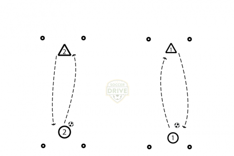 Goal to Goal - Soccer Drill for Goalies