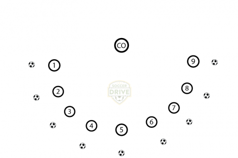 I can do this, can you? - soccer drill diagram for U6