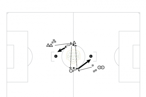 Rapid Fire Receive - Shooting and Goalkeeping Drill