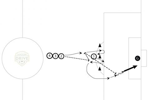 Spanish through Ball Drill - Variation#1