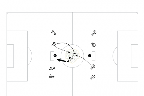 2 Touch Shooting Challenge vs. Defender