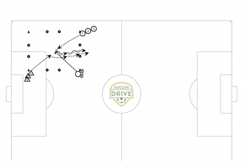 Who can get the ball first 1 vs.1 soccer drill