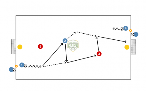 Finishing Drill Into 2 v 1's