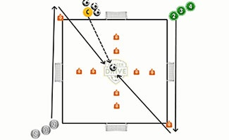 1v1 to 4 Goal & 4 Gates Soccer Game