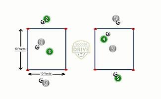 1 vs 1 Keeping Possession Soccer Activity