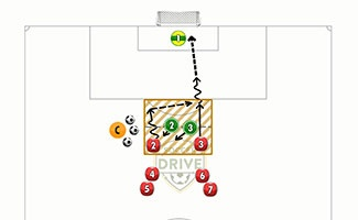 2 vs. 2 to Goal Soccer Activity