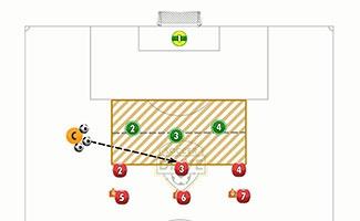 3 vs. 3 to Goal Soccer Activity