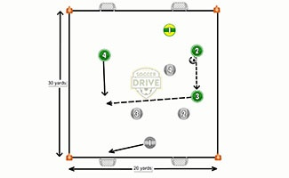 4 vs. 4 to 4 Goals Soccer Game