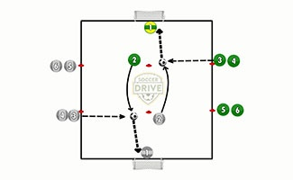 Dead Ball Striking Soccer Shooting Drill
