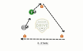 Triangle Tag Soccer Dribbling Activity