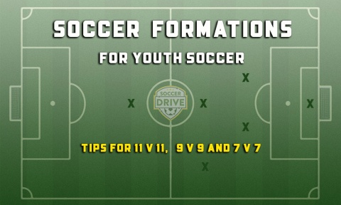 Learn to Coach Youth Soccer Formations